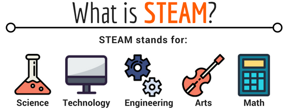 112F8-is-National-STEAM-Day-3.png